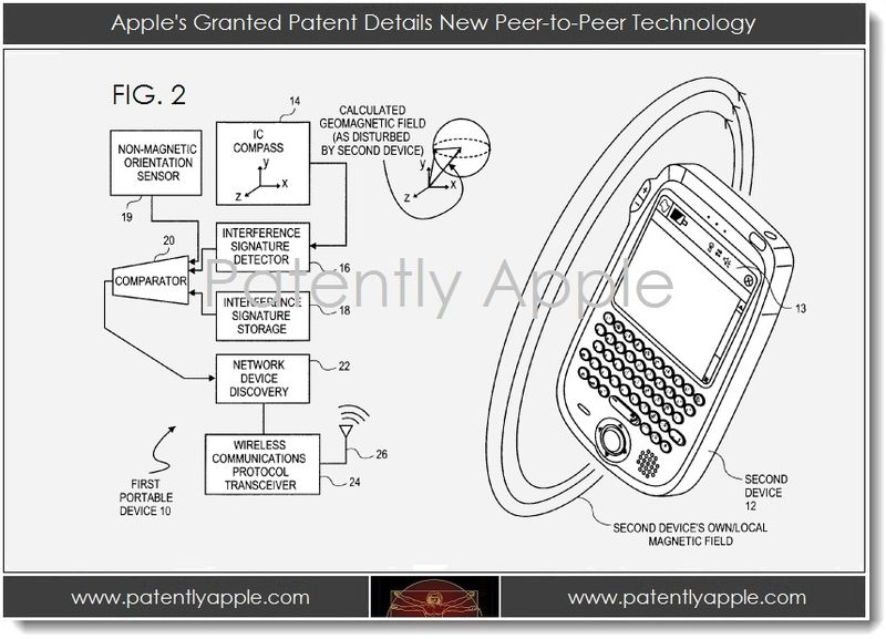 2a. Apple's granted patent details new Peer-to-Peer Technology