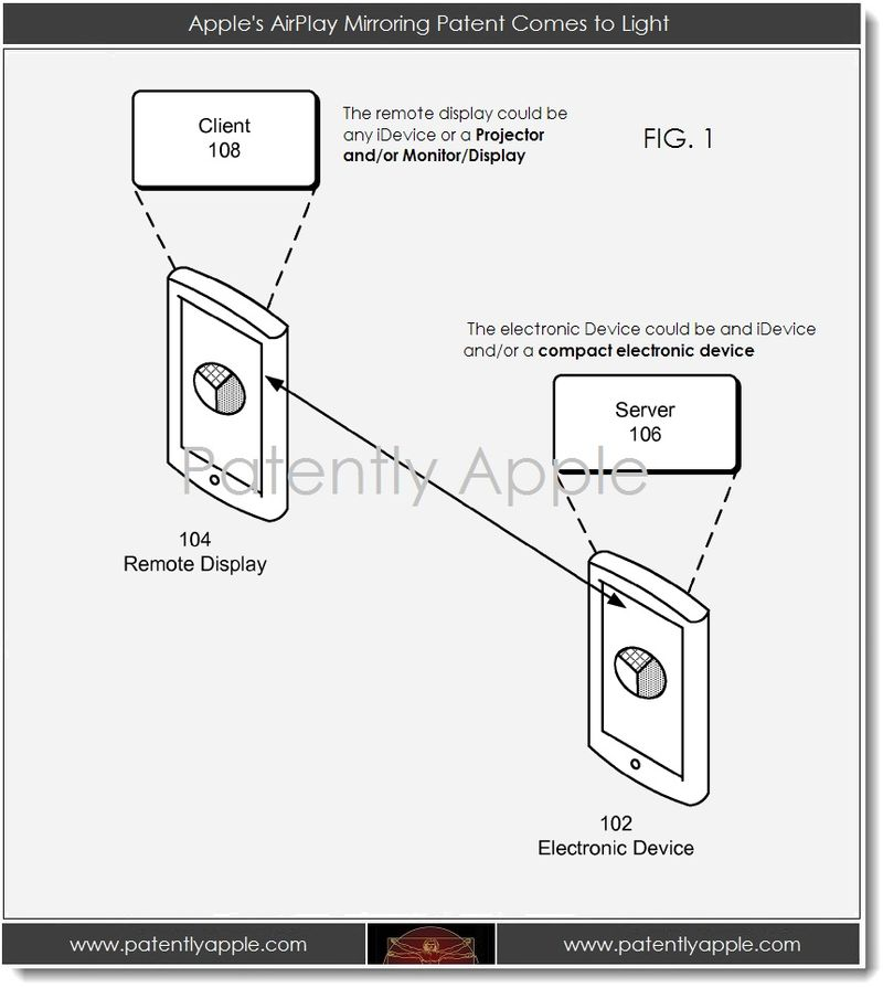 4. Apple's AirPlay Mirroring Patent Comes to Light