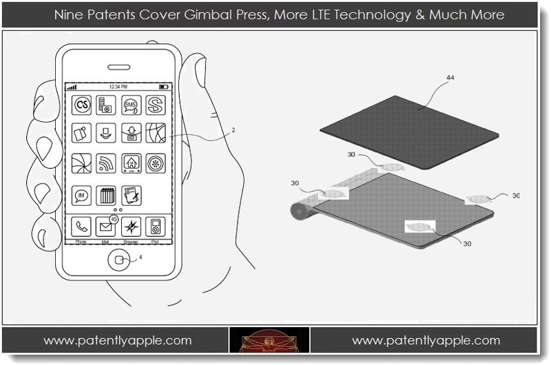 1. 9 patents cover gimbal press, more lte technology & more