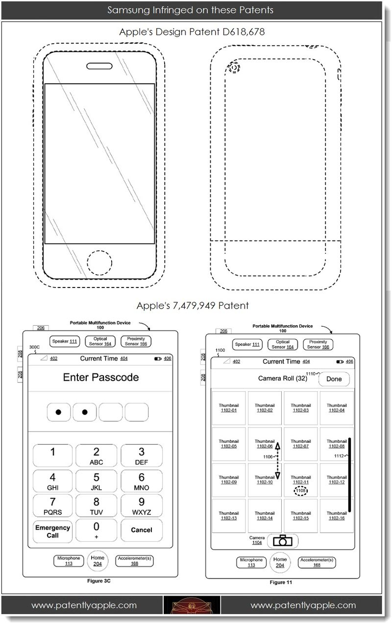 4. Samsung  Infringed on these Patents