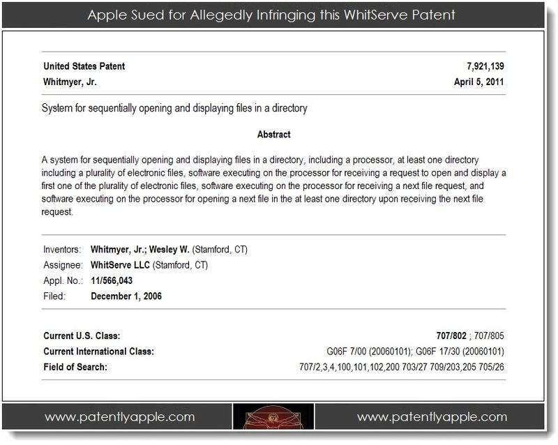 2. Apple sued for allegedly infringing this WhitServe Patent