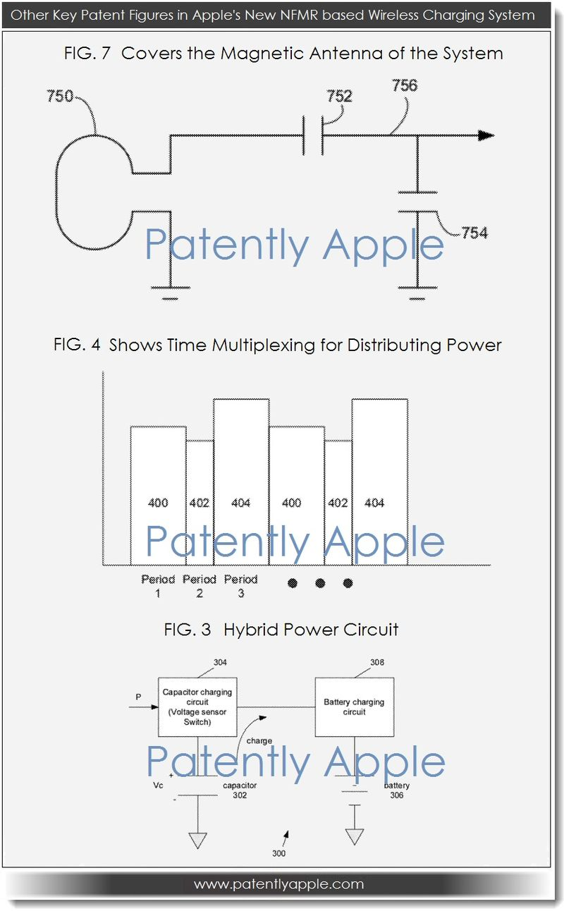 3. Key Patent Figs in Apple's new NFMR based Wireless Charging System