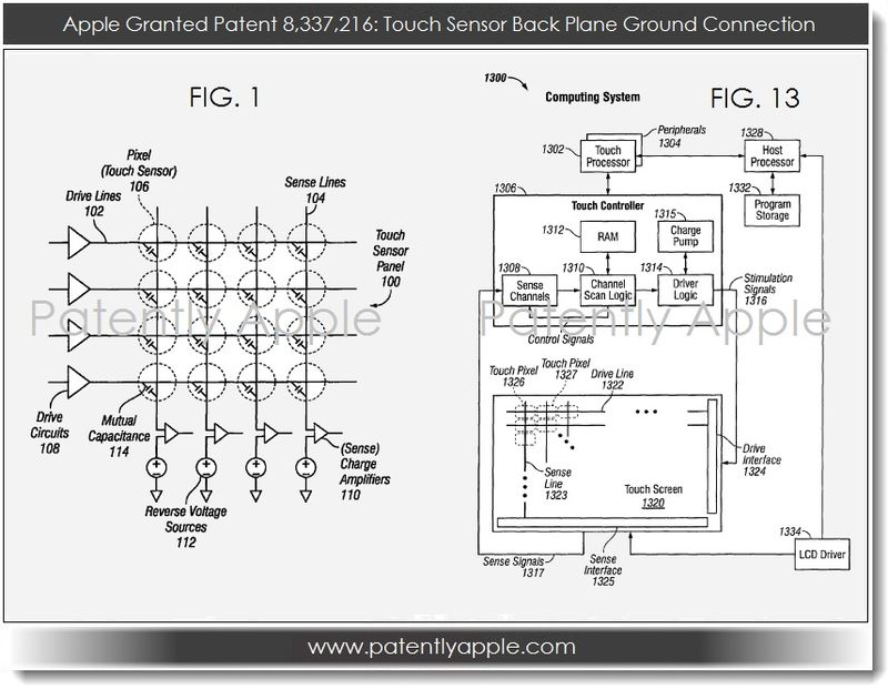 3. Apple Granted Patent 8,337,216 - Touch Sensory Back Pland Ground Connection