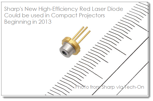 3. Sharp's new red laser diode could be used in compact projectors