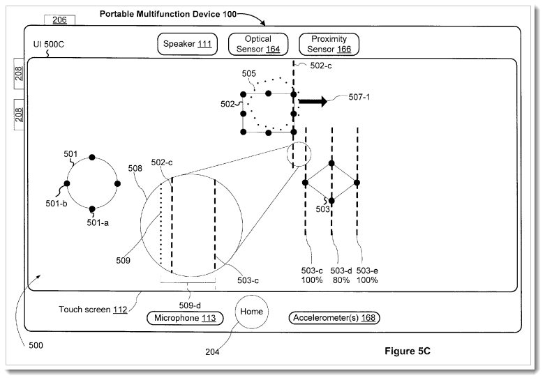 Apple granted patent for managing iDevice UI content & elements