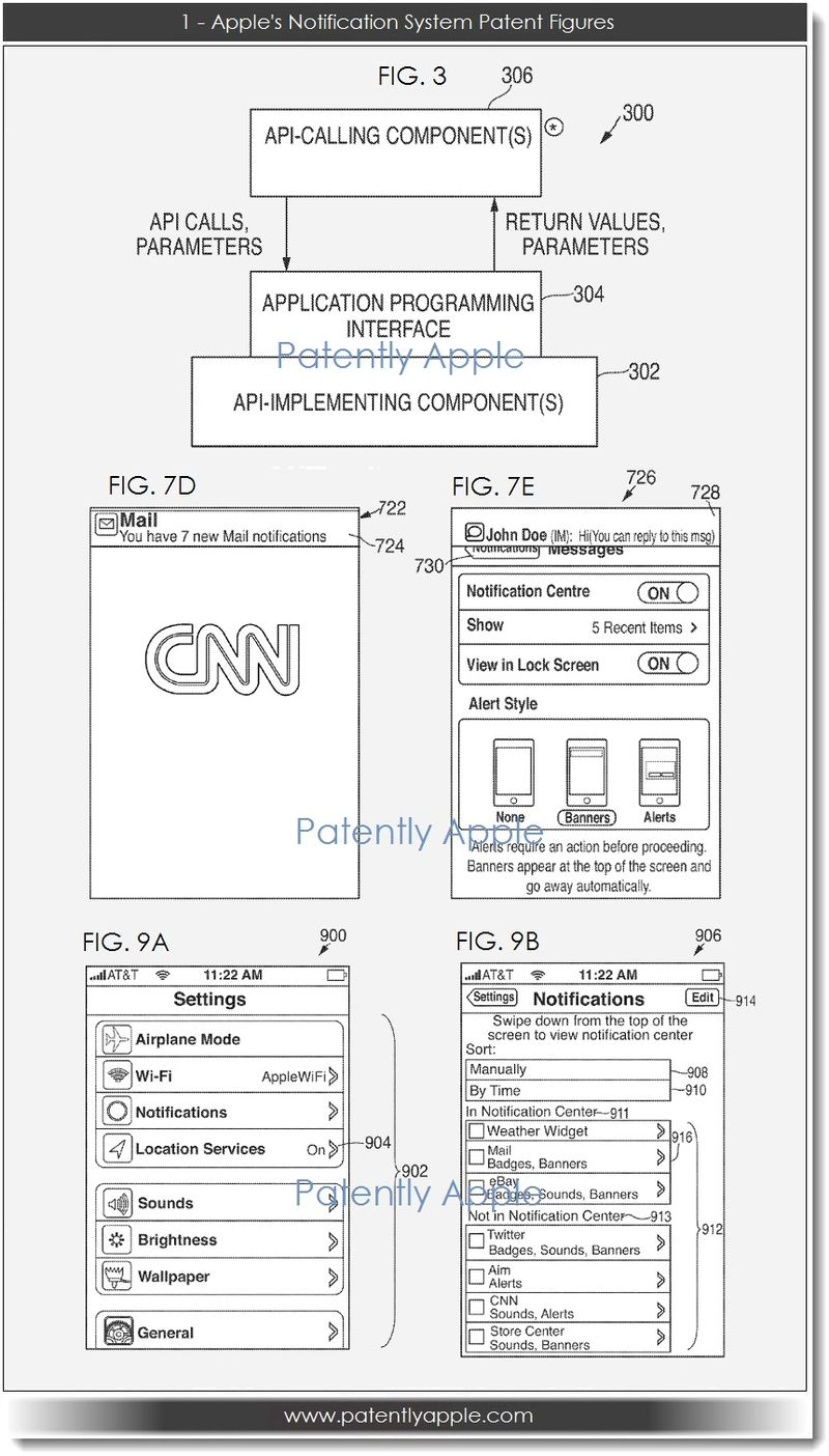 3. One  - Apple's notification system patent figures