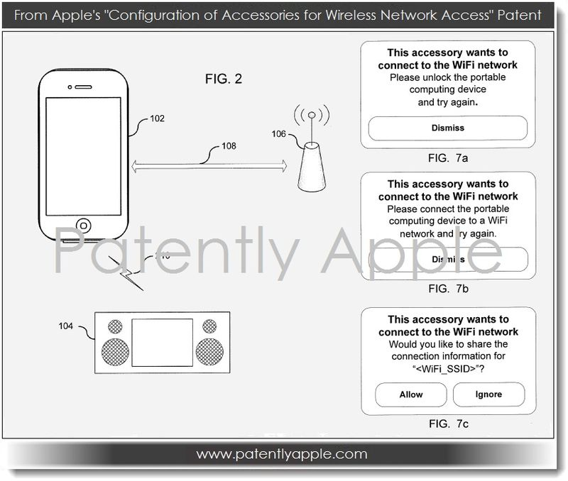 2. Apple's new Configuration of accessories for wireless network accesss patent