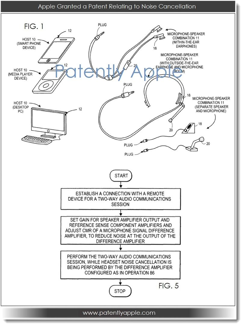 4. Apple Granted a Patent Relating to Noise Cancellation