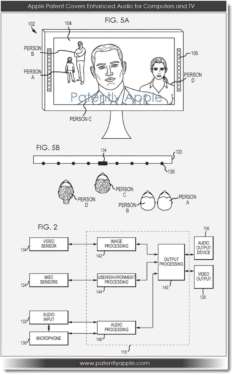 2. Apple patent covers enhnanced audio for Computers and TV