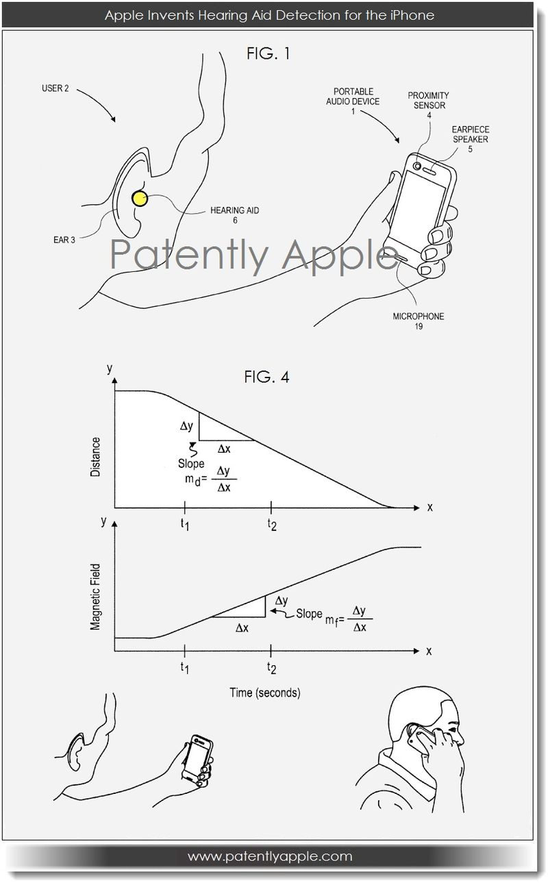3. Apple invents hearing Aid Detection for the iPhone