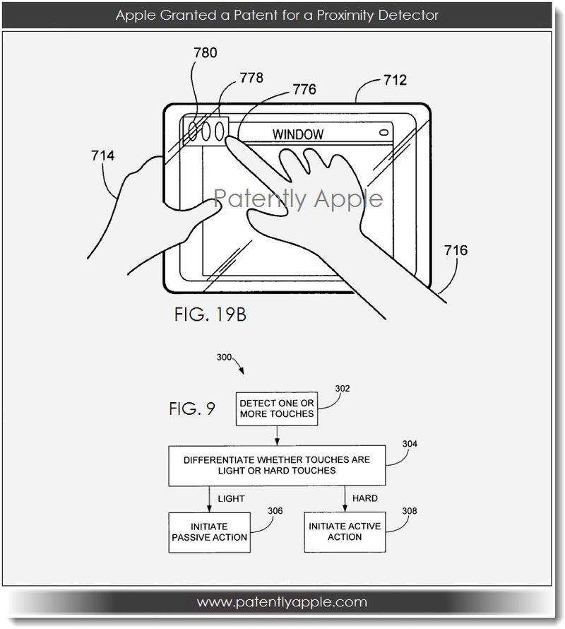 2. Apple Granted a patent for a proximity detector