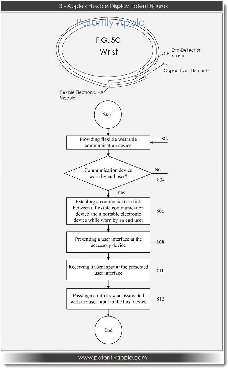 4. Flexible display patent figures