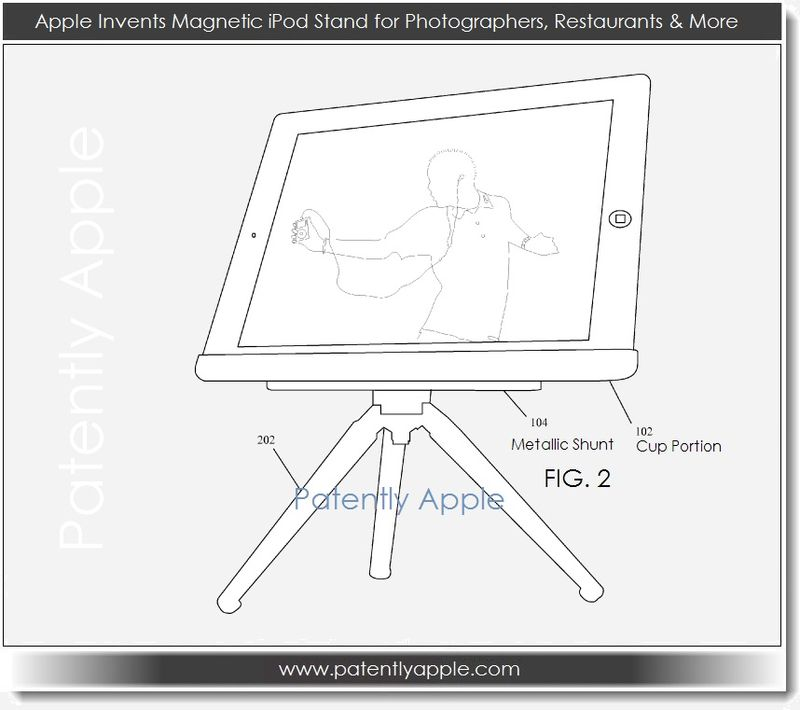 2. Tripod magnetic stand for iPad