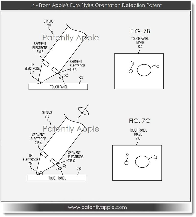 5. 4 - Styluse Orientation Detection Patent