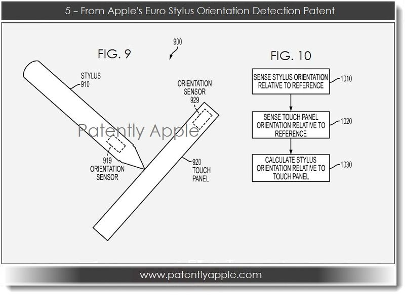 6. 5 - Styluse Orientation Detection Patent