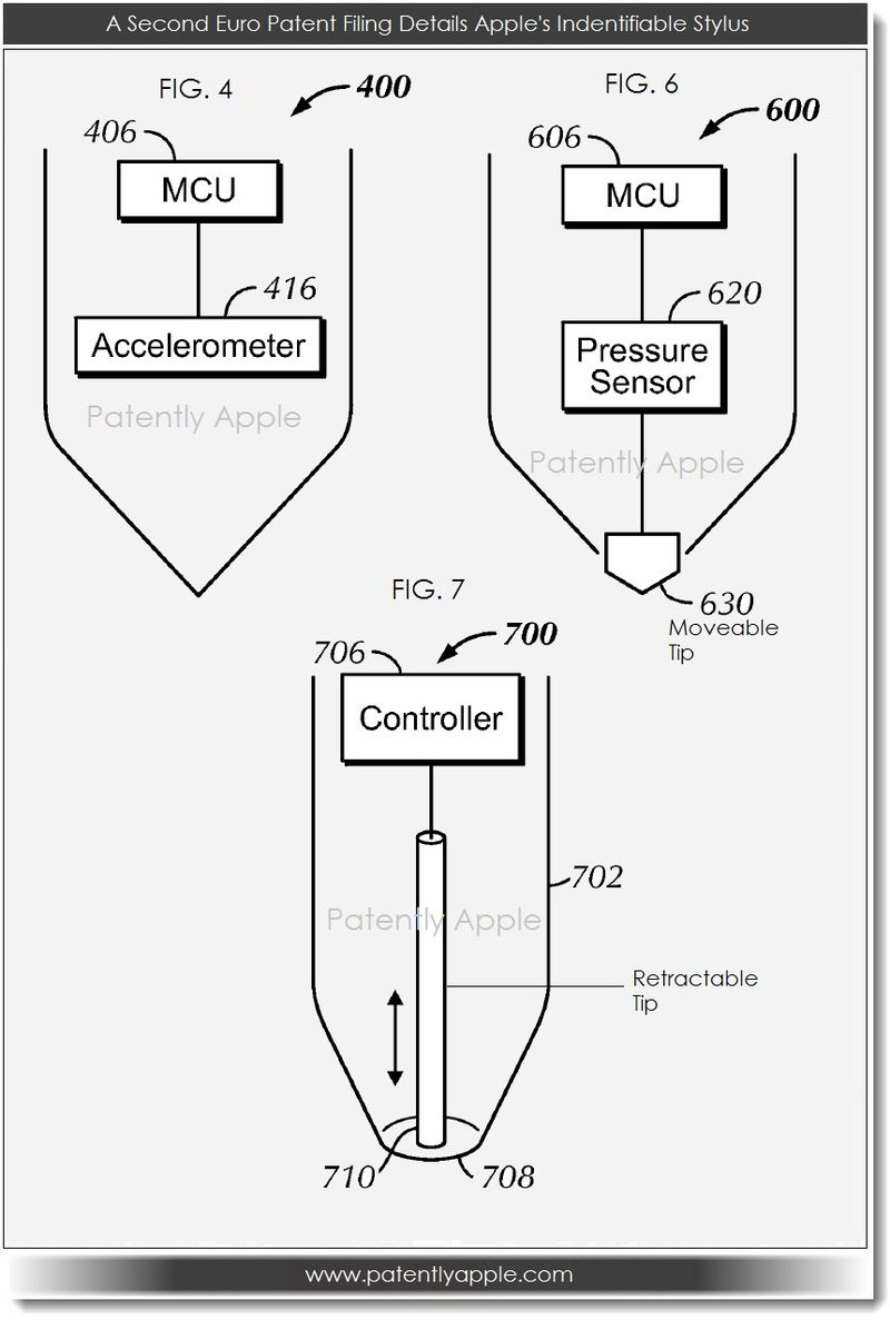 8. a secondar apple stylus patent filed in Europe, Apple