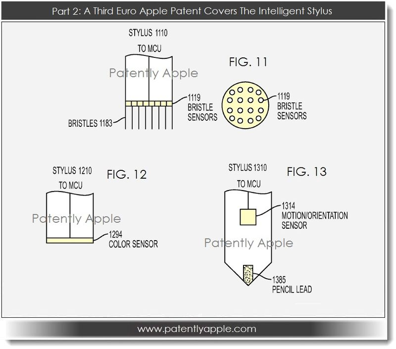 10A. Apple EU patent for intelligent pen figs 11, 12, 13