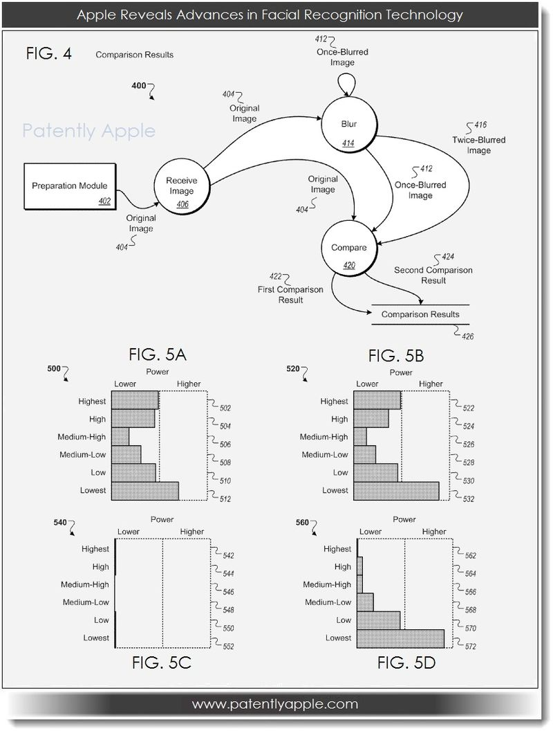 3. Facial Recognition Patent, Apple 03.07.13 figs. 4, 5A-D