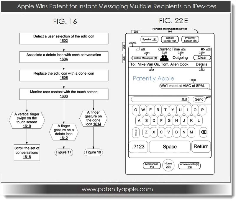 4. Apple Patent, Instant Messaging Multiple Recipients on iDevices