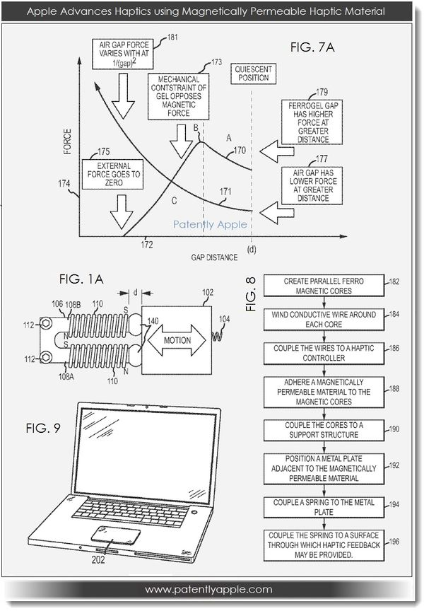 6a0120a5580826970c017c382b2999970b 600wi apple invents new haptics with magnetically permeable material apple 30 pin connector wiring diagram at gsmx.co