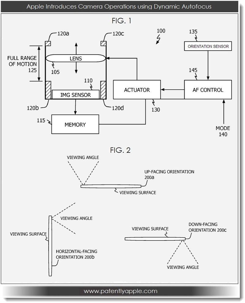 2. Apple inntroduces camera operations using dynamic autofocus