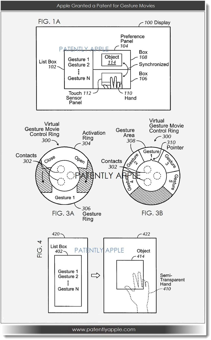 3. Apple patent, Gesture Movies April 2013