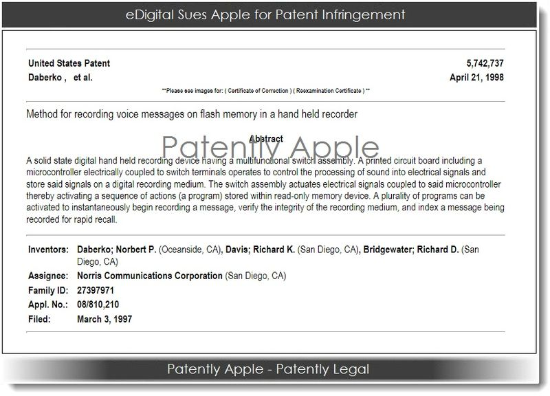 2. eDigital Corporation Sues Apple for Patent Infringement