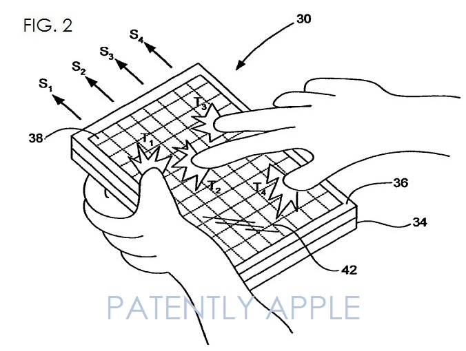 2A. Apple granted multipoint touch patent
