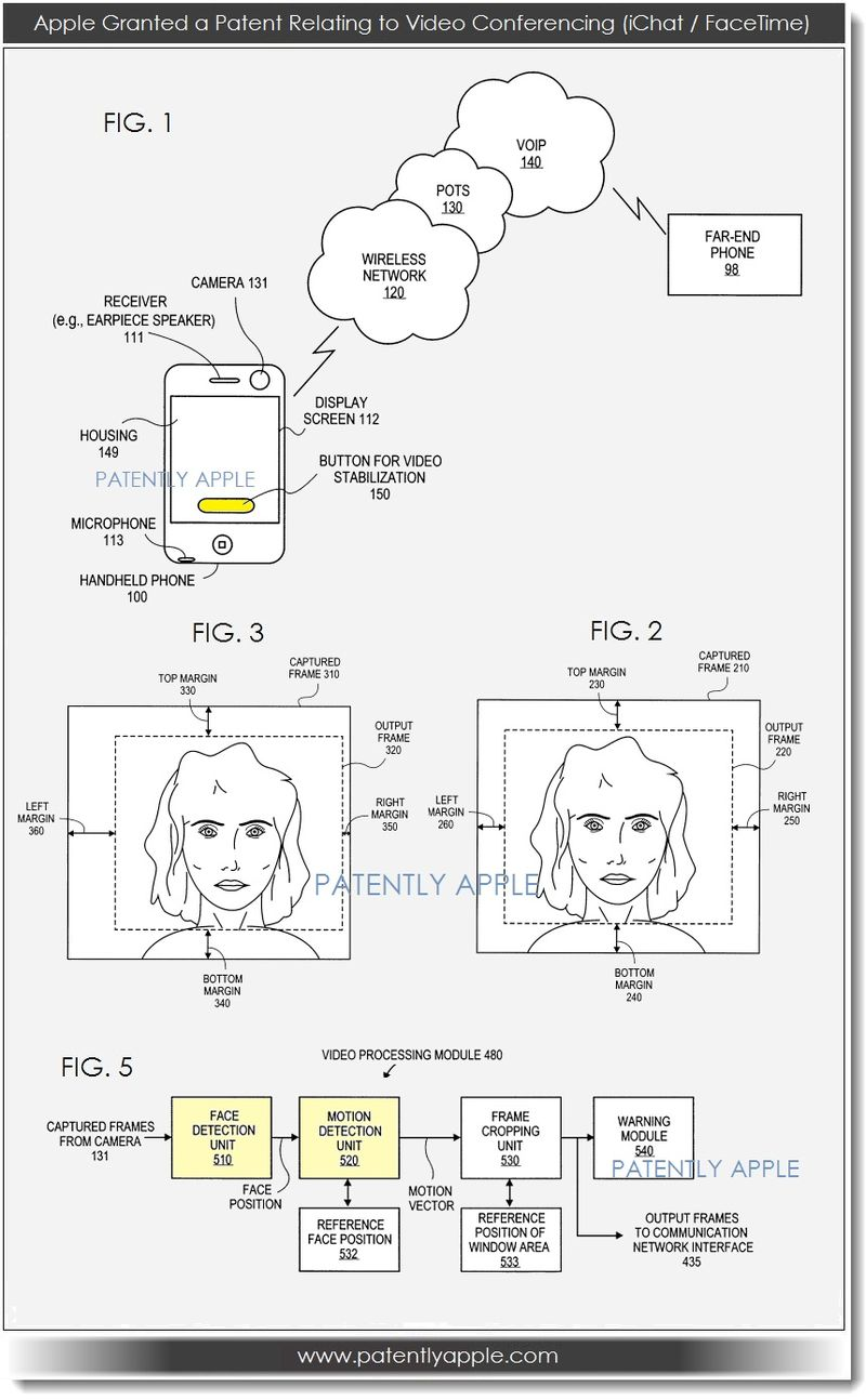 4. Apple granted video conferencing related patent