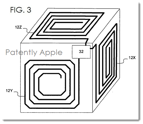 7. 3D Signatures acquired patent