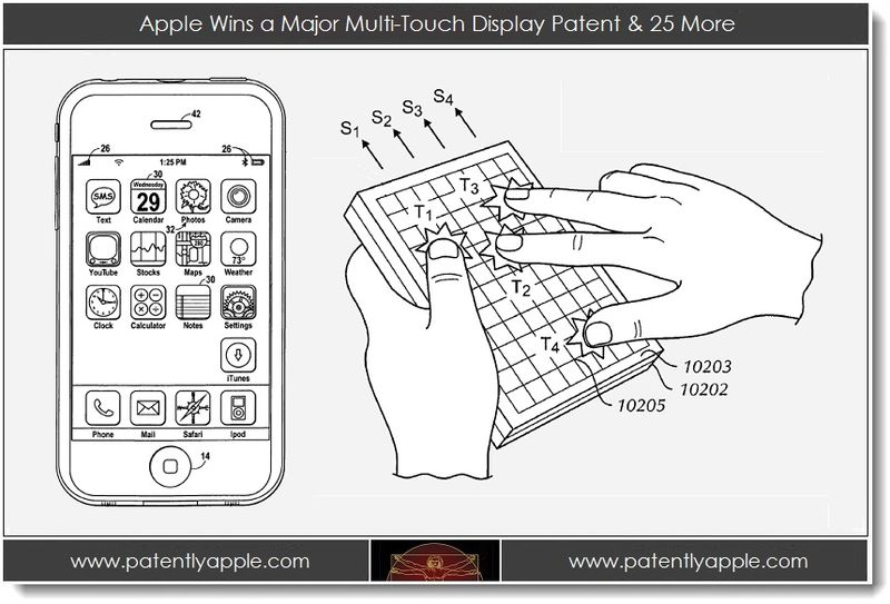 1. Apple wins a major multi-touch display patent & 25 More