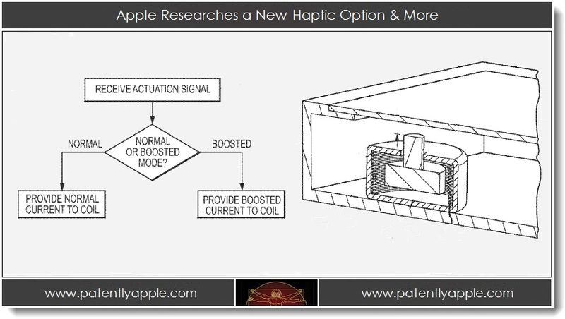 1. Apple Researches a New Haptic Option & More