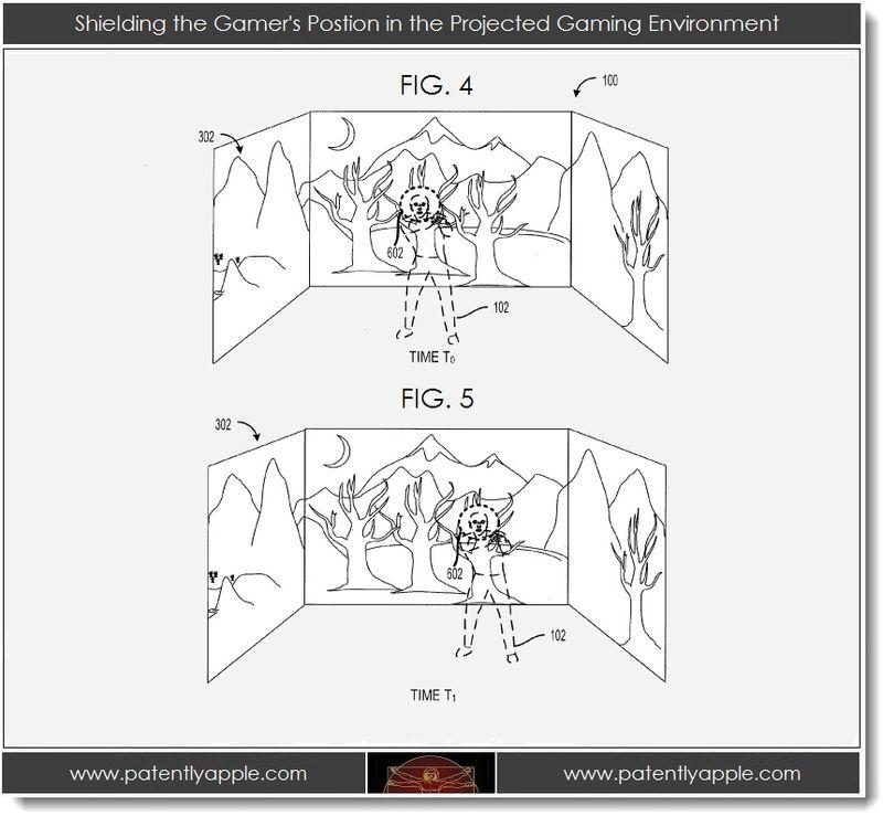 5. Shielding the Gamer's Position ...