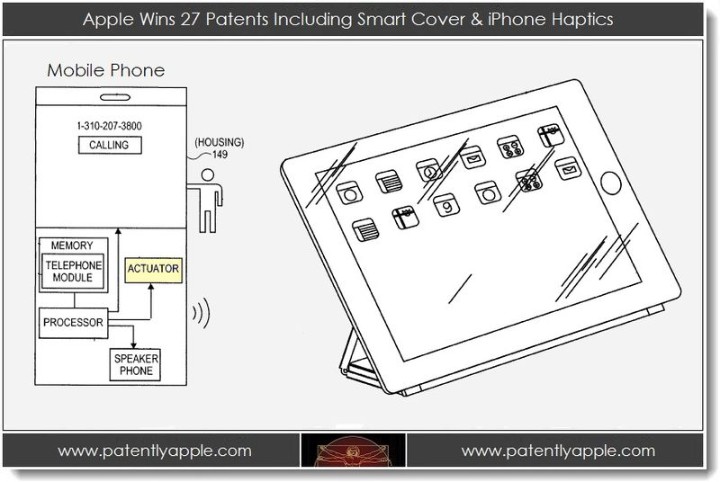 1. Apple wins 27 patents ...