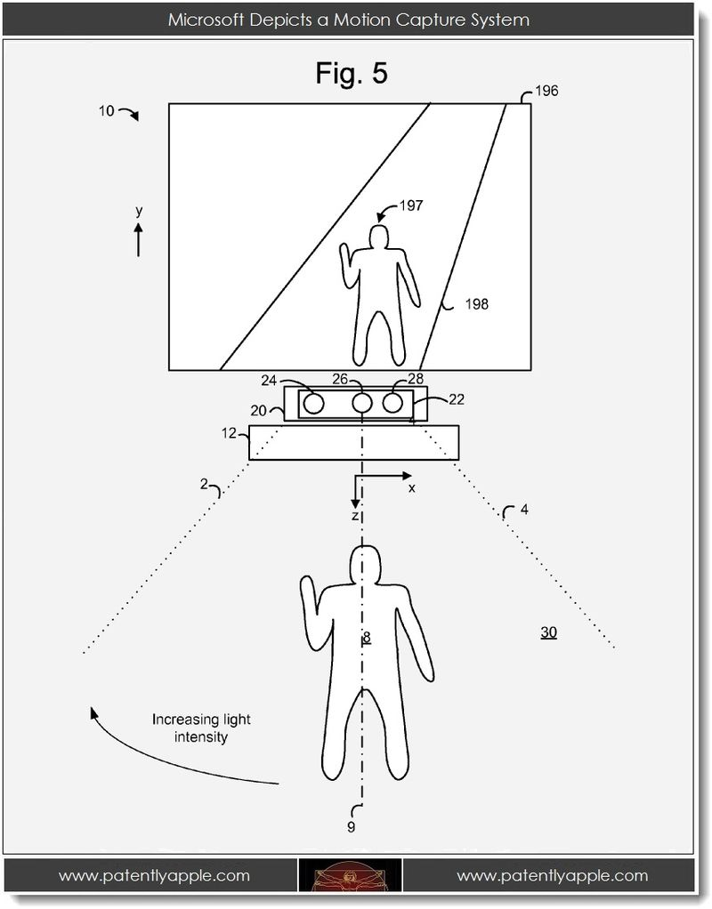 2 -PA - Microsoft Depicts a Motion Capture System
