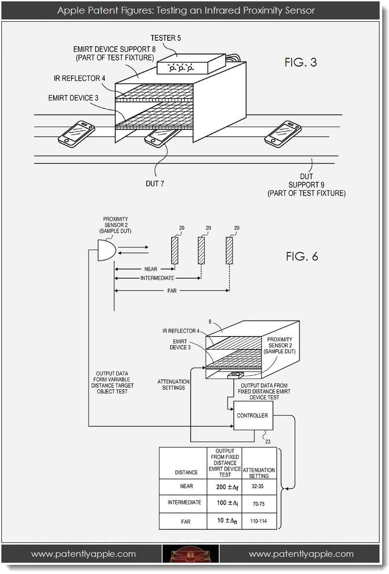 3. testing an infrared proximity sensor - 2