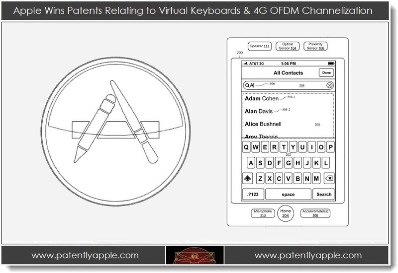 1. Apple Wins Patents Relating to Virtual Keyboards & 4G OFDM Channelization