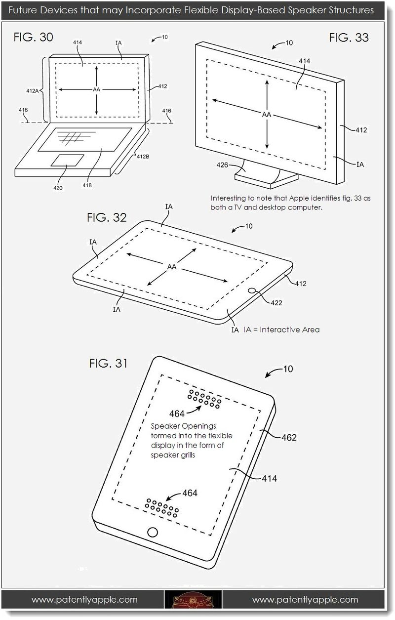 2. Future devices ... Flexible Display-Based Speaker Structures