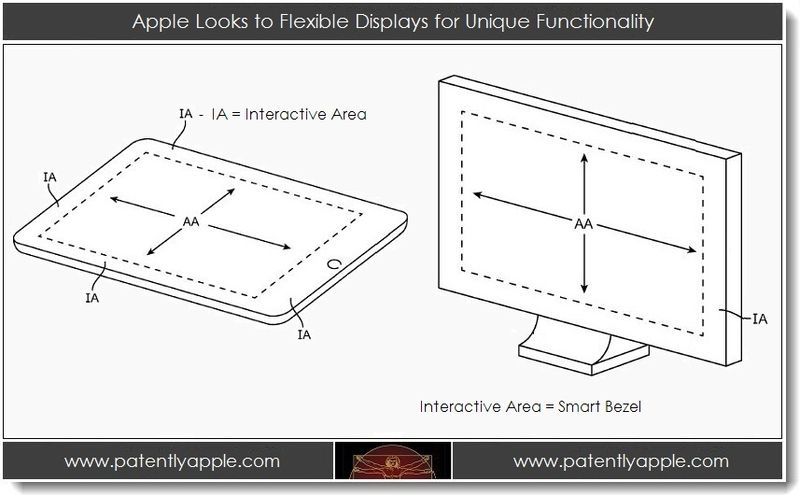 1. Apple Looks to Flexible displays for unique Functionality