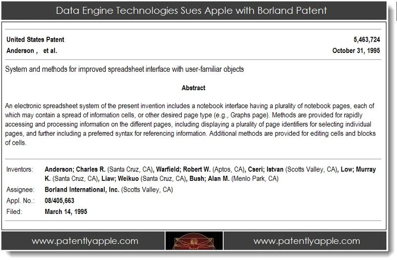 2. Data Engine Technologies Sues Apple with Borland Patent