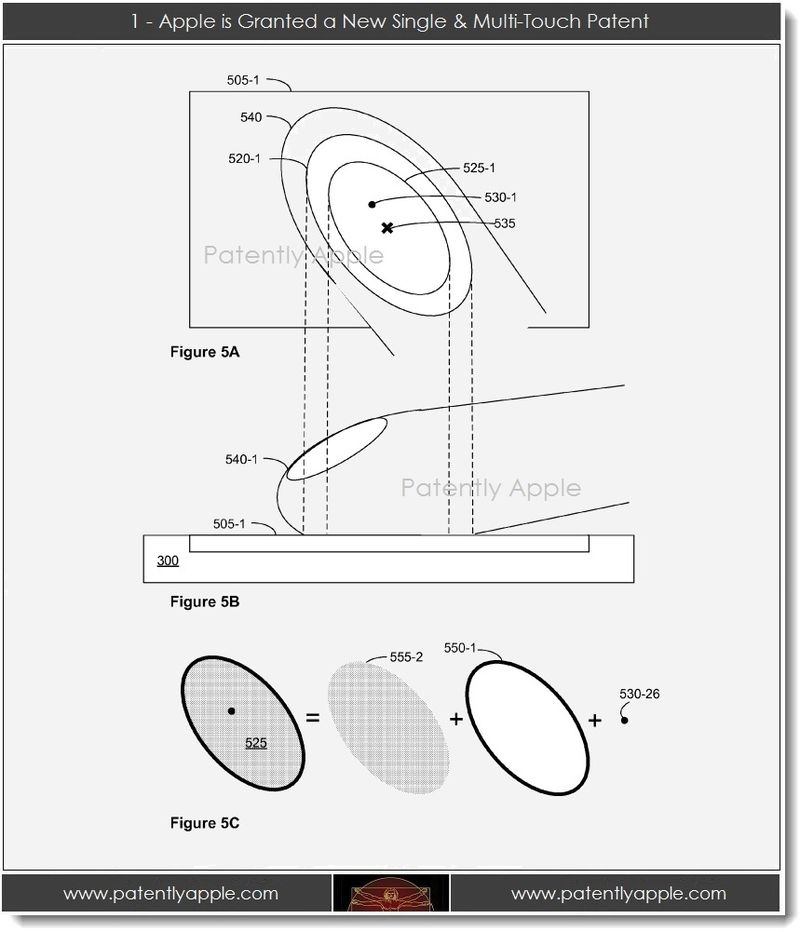 2. 1 Apple is Granted a New Single & Multi-Touch Patent