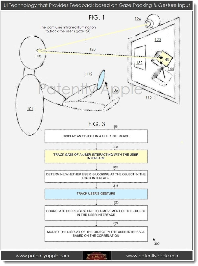 2 PAA - UI tech that provides feedback based on gaze tracking & Gesture Input