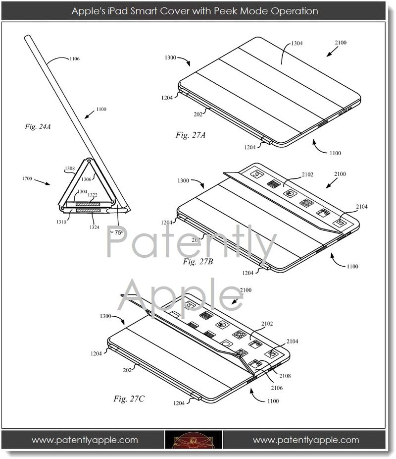 2A. Apple's iPad smart cover with Peek Mode Operation