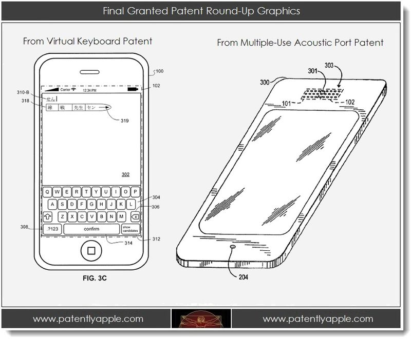 5. Final Granted Patent Round-Up Graphics