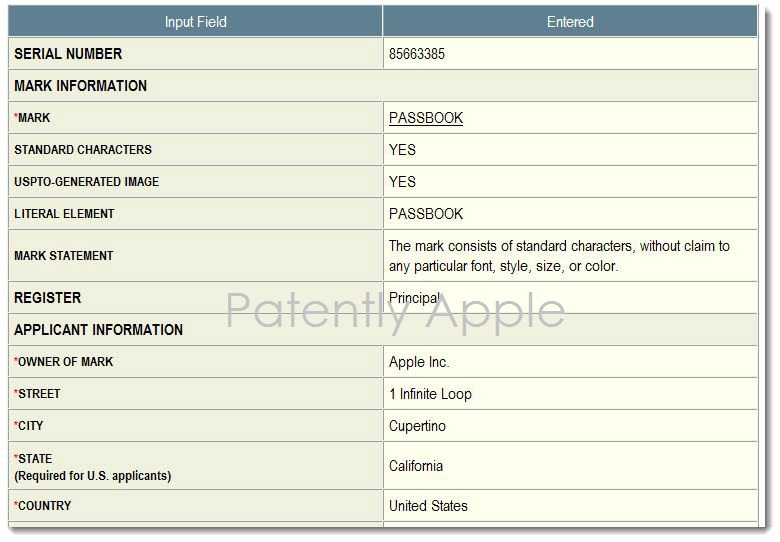 2. Apple Files for Passbook TM in US