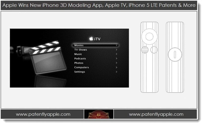 1. Apple Wins new iPhone 3D Modeling App, Apple TV, iPhone 5 LTE Patents +