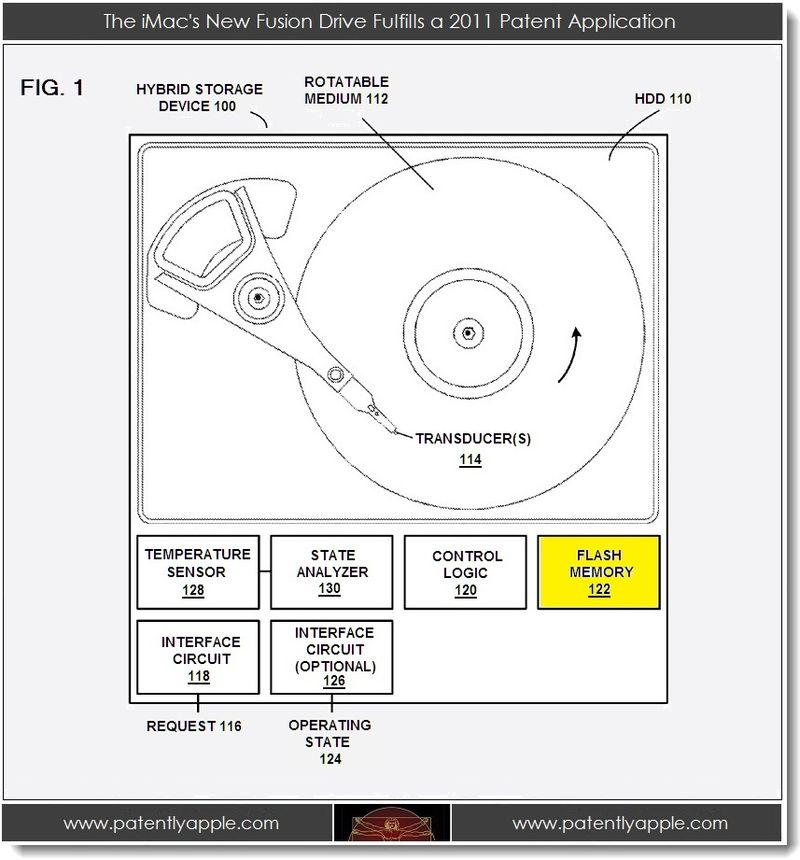 2. The iMac's New Fusion Drive Fulfills a 2011 Patent Application