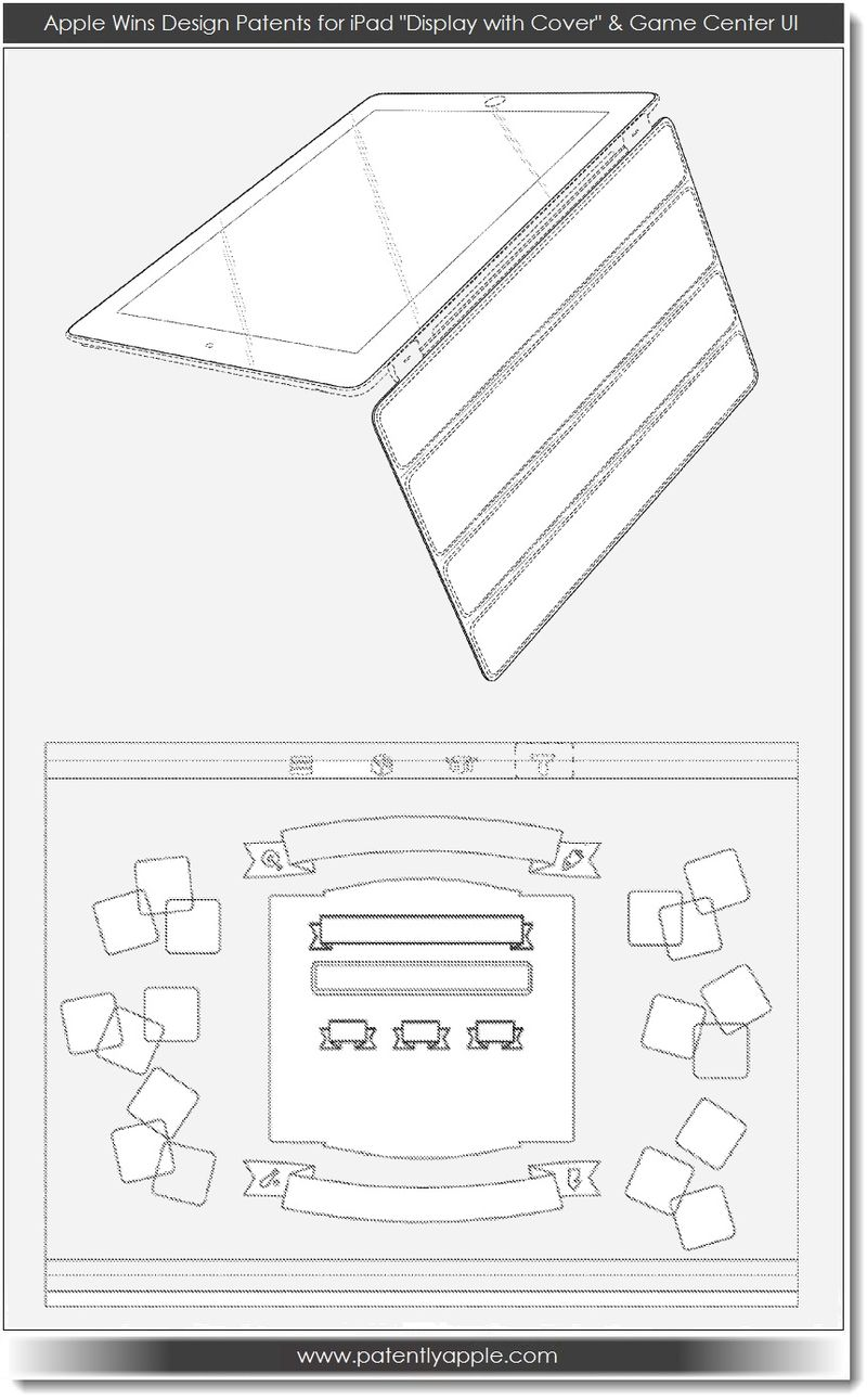 6. Apple Wins Design Patents for iPad Display with Cover & Game Center UI