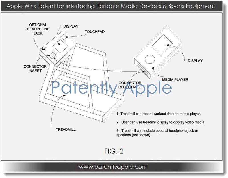 2. Apple wins patent for interfacing portable media devices & Sporting Equipment