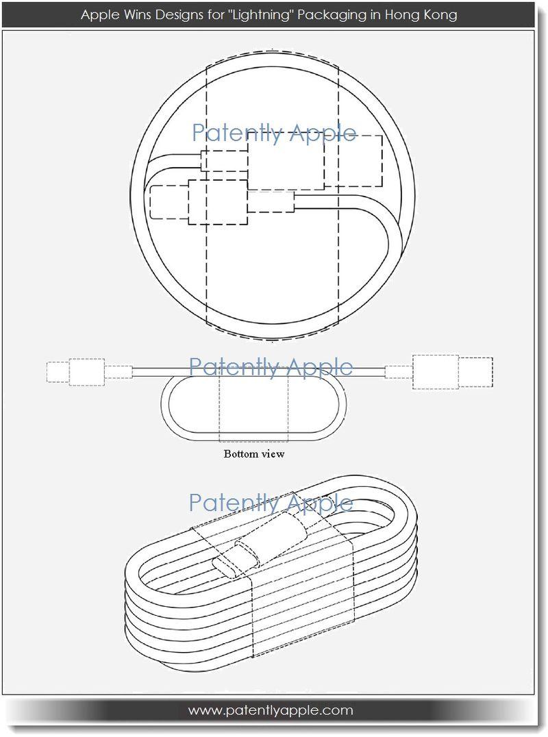 7. Apple Wins Designs for Lighting cabling packaging in Hong Kong